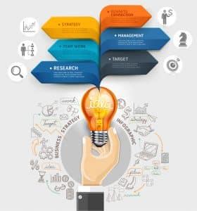 רעיונות לפרסום עסק