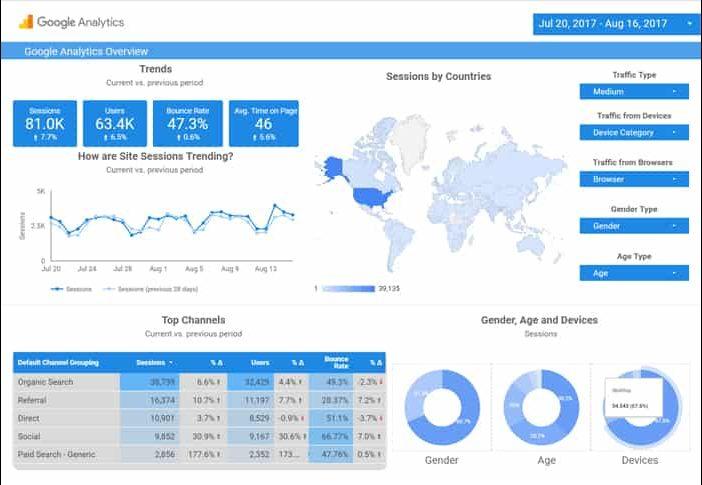 Google-Analytics-image2