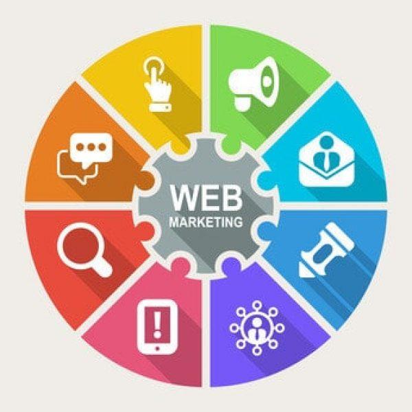קידום אתרי אינטרנט במאה ה21