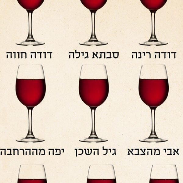 לחיים – שיווק יין